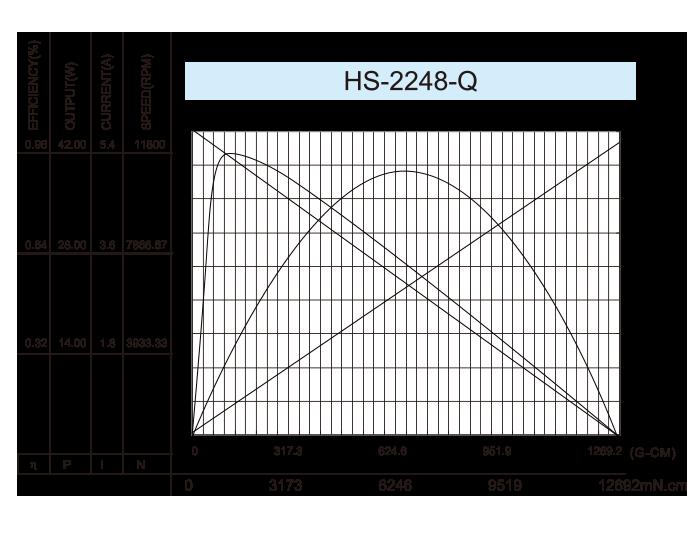 无芯-DC-Motor_HS-2248-Q-
